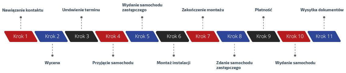 timeline-step-by-step-01-01